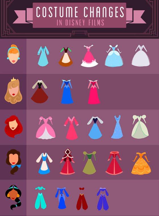roupas_princesas_disney
